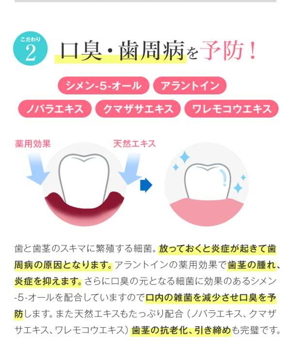 口臭や歯周病を予防